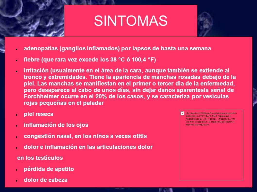 SINTOMAS Diagnóstico[editar]